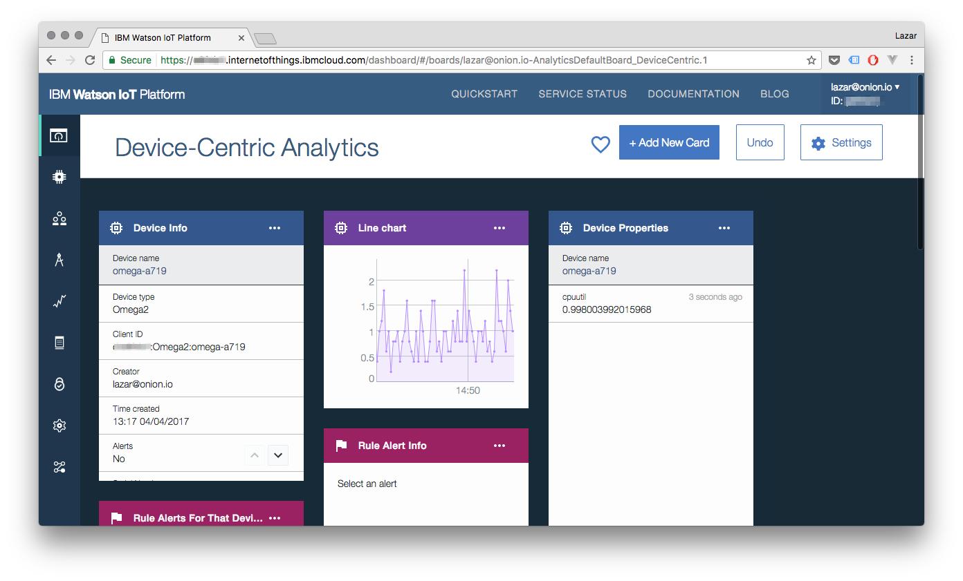 IBM Watson IoT And The Omega