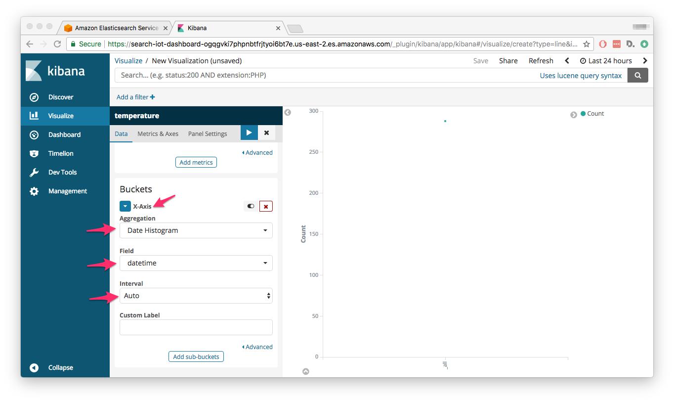 Visualizing Sensor Data on AWS – Onion